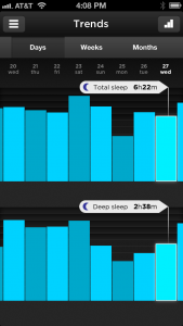 Sleep trends for a week